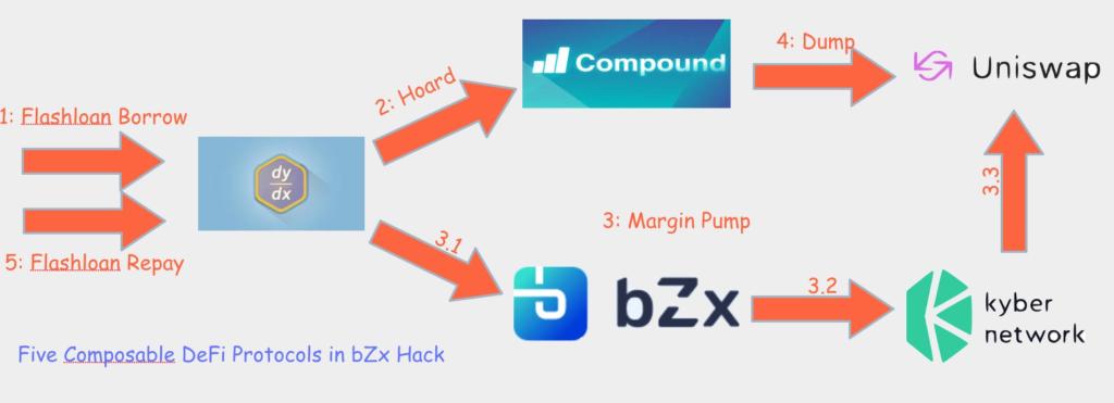 bZk hack (attacco 1)